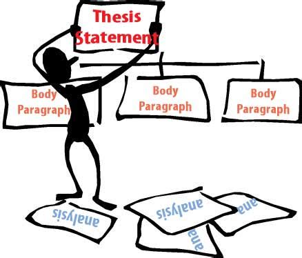 How to type a good thesis statement